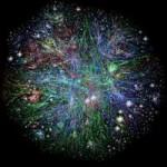 Internetin kartta